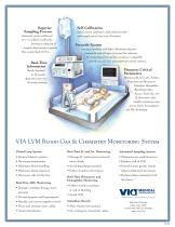 In-Line Blood Gas and Chemistry Monitor - 2