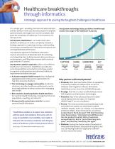 Healthcare Breakthroughs Through Informatics