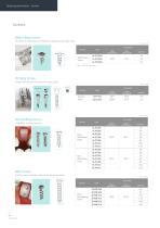 Dental - GBR System(Titanium Mesh & Screw) - 4