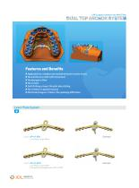 Orthodontic - Anchor Plate System - 3