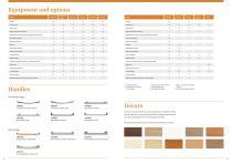 Bedside cabinets Homelike design and flexibility - 11