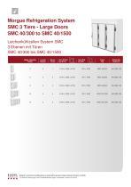 SMC Superformed line - 7