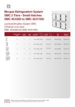 SMC Superformed line - 8