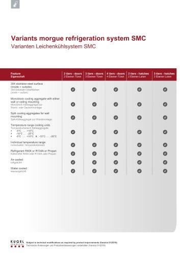 Variants morgue refrigeration system SMC