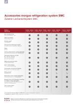 Variants morgue refrigeration system SMC - 2