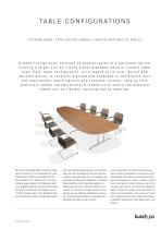 Table Configurations
