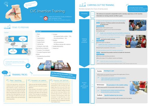 CVC Insertion Training