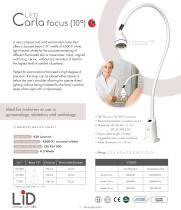 Carla Focus