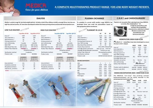 NEONATAL AND PEDIATRIC BLOOD FILTERS