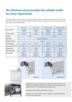 The Cliniclave® series - 10