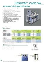 HOSPIVAC® V4/V5/V6