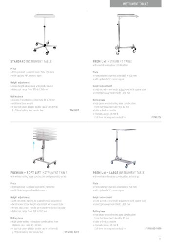mobile Instrument Tables