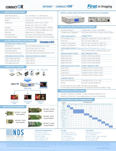 ConductOR Video Informatics