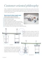 Ceiling supply units - 6
