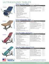 Medical Products Catalog 2017 - 6