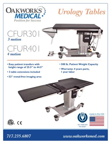 Urology Tables CFUR301