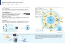 EVIS_LUCERA_ELITE_Concept_Brochure - 8