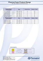 Pharma-Foam Product Range - 4