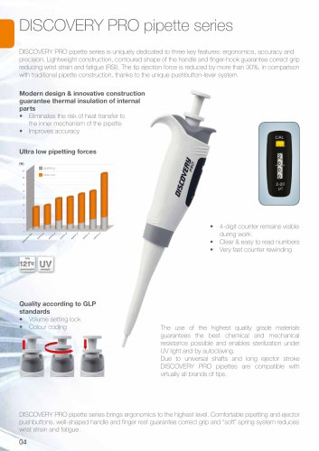 Discovery pro pipette