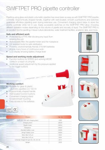 SWIFTPET PRO pipette controller