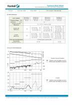 R512_Generic_TDS-06-11-14 - 2