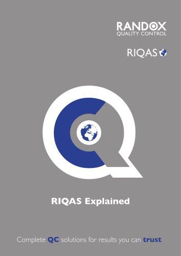 RIQAS Explained
