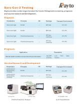 Sars-Cov-2 Testing - 1