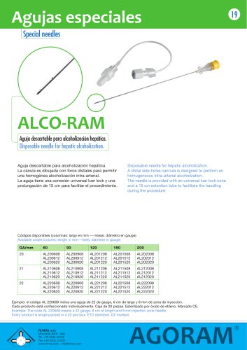 ALCO-RAM