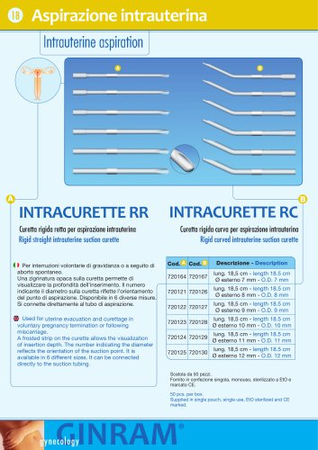 INTRACURETTE RC