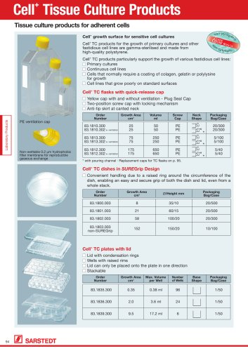 Cell+ Tissue Culture Products