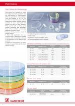 Microbiology - 2