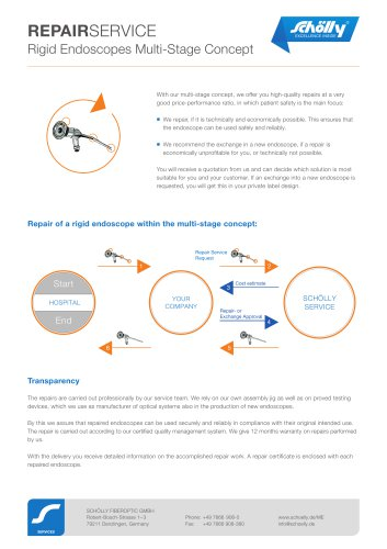 Rigid Endoscopes Multi-Stage Concept