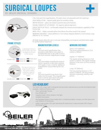 SURGICAL LOUPES & LED HEADLIGHT