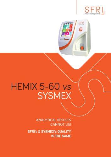 Why choose SFRI over SYSMEX?