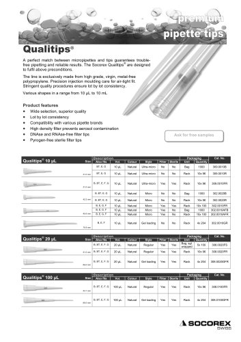 Qualitips® Premium Pipette Tips