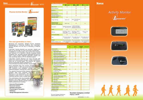 Activity monitors (pedometers) Kenz