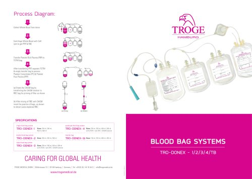 TROGE Blood Bags