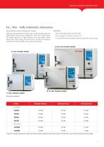 Automatic and Manual Autoclave Series - 7