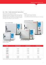 Automatic and Manual Autoclave Series - 2013 - 7