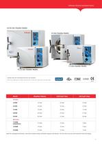Automatic and Manual Autoclave Series - 2013 - 9