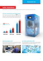 Horizontal Line Hospital Autoclaves - 9