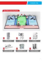 HSG Pre & Post Vacuum - Medium Size Autoclave - 3