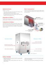 HSG Pre & Post Vacuum - Medium Size Autoclave - 4