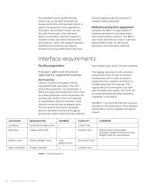 ProBeam Facility & Interface Requirements - 6