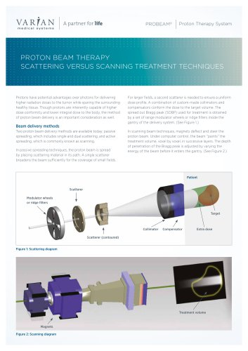 Proton Beam Therapy Treatment Techniques