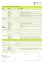 SLCO1B1 RealFast Assay - 2