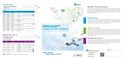 Vital-Cath adult for 72 hrs
