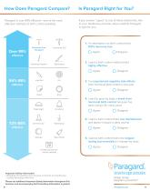 Paragard intrauterine copper contraceptive - 5