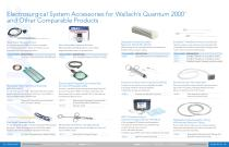 Wallach Product Catalog - 7