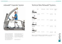 Gait Analysis and Gait Training for Rehabilitation - 6